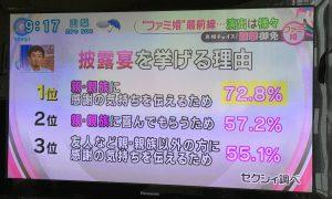 特ダネ! ファミ婚特集8